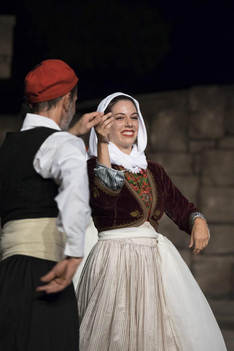 Kostas Fryganiotis Portfolio Performances (50)